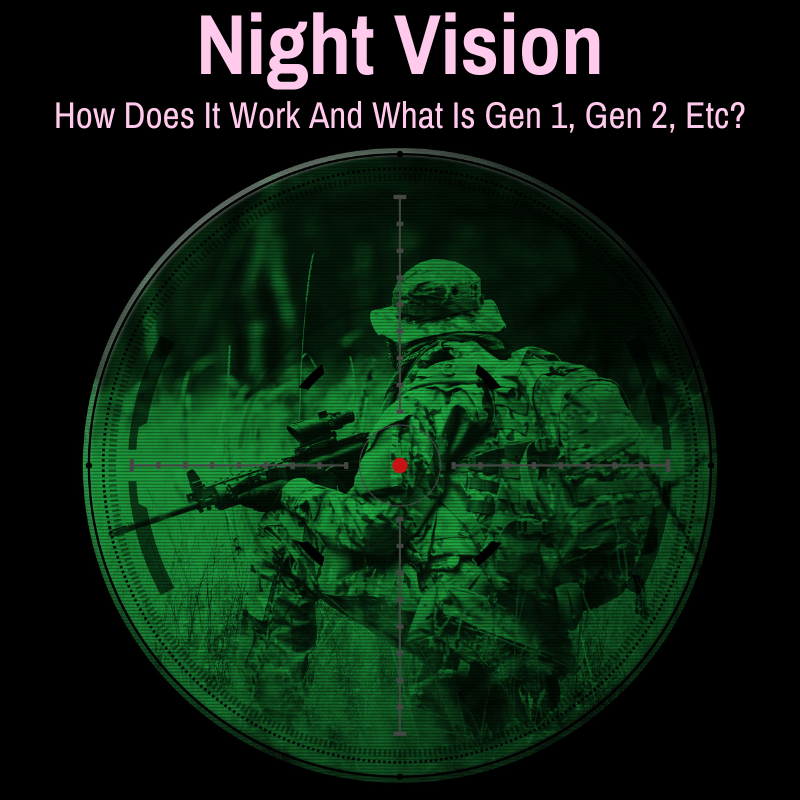 Night vision working